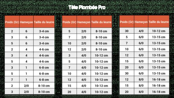Tête plombée Pro 8/0 Delalande