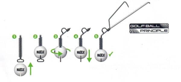 Monture Golf Ball Jig System Anti Snag Madcat